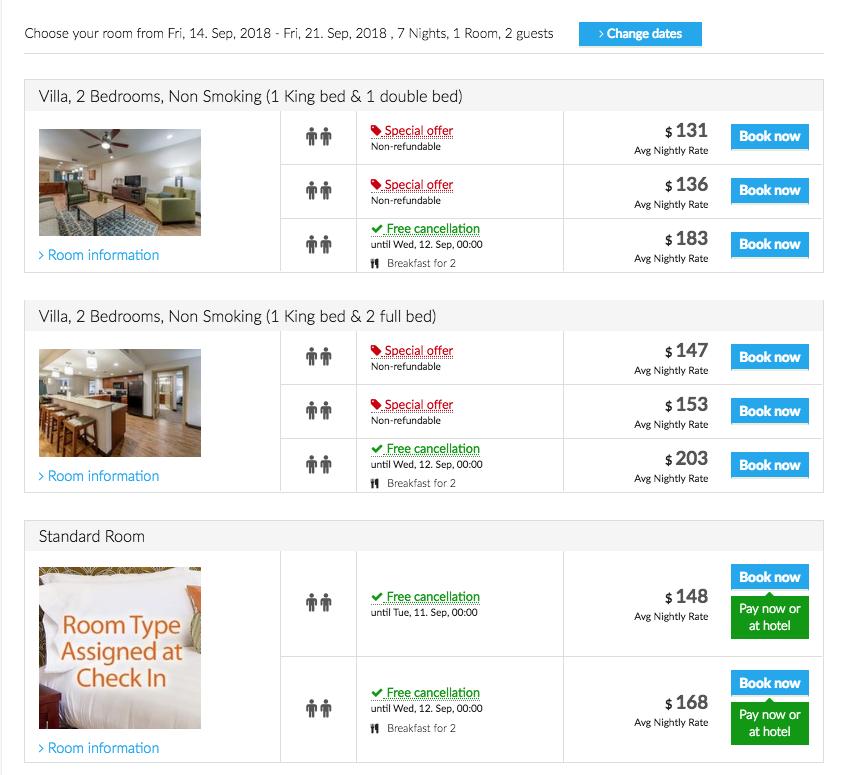 Holiday Inn Scottsdale Resort - Price Comparison